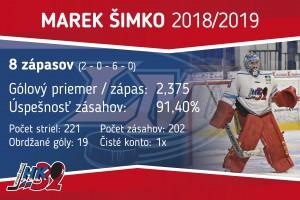 simkos-01.jpg